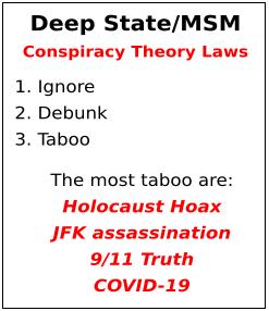 jews israel covid-19 hoax martial law china communist revolution