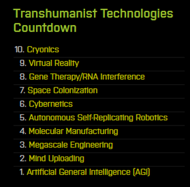transhumanism israel cryonics vr ai gene therapy space colonization cybernetics robotics molecular manufacturing mind upload